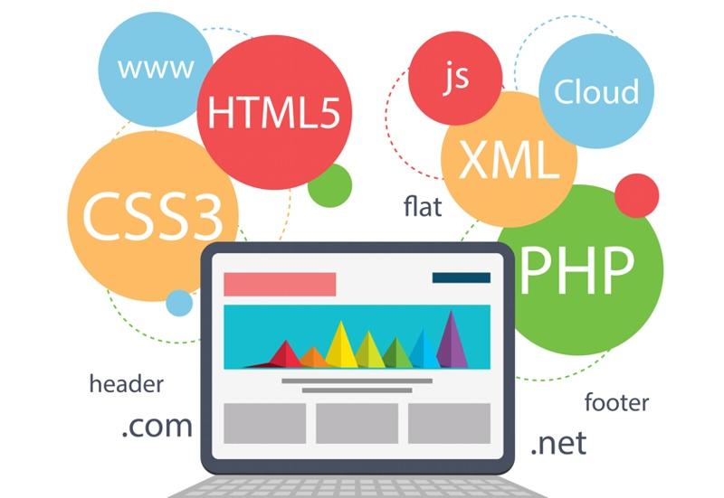 Technologie internetových stránek